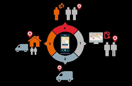 Visão e Controle Online da Operação IClass Software de ordem de servico online Software de Ordem de Serviço | IClass