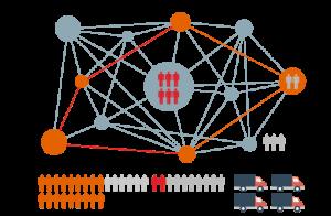 otimização dos agtendamentos e IClass Software de ordem de servico online 300x196 otimização dos agendamentos e IClass Software de ordem de servico online