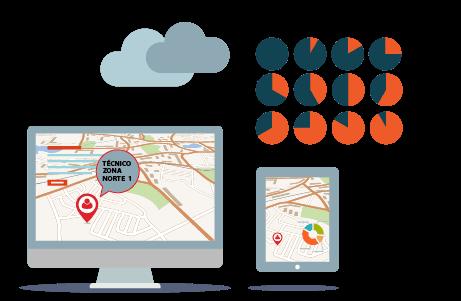 visão da operação de serviço online IClass Software de ordem de servico online Software de Ordem de Serviço | IClass