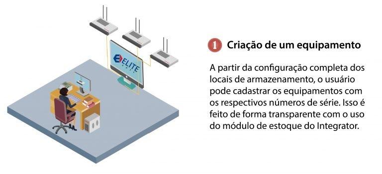 doc integracao  1 Prancheta 1 768x351 Manual de Integração IClass FS e Integrator