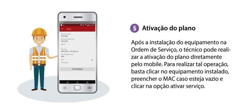 doc integracao  Prancheta 1 cópia 4 768x352 Manual de Integração IClass FS e Integrator
