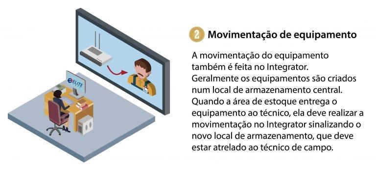doc integracao Prancheta 1 cópia 768x352 Manual de Integração IClass FS e Integrator