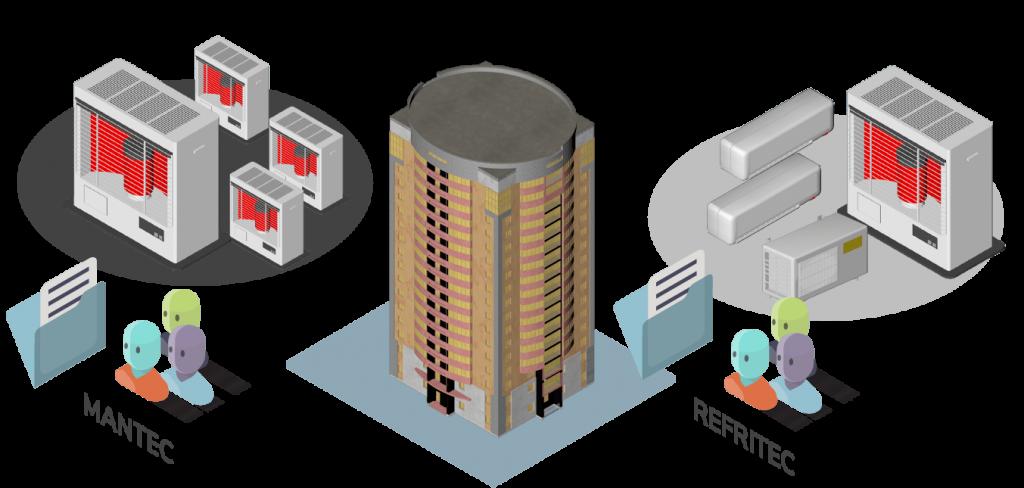 diagrama edificio equipes pmoc 1 1024x488 Cada unidade de um condomínio deve ter seu próprio PMOC, ou apenas um serve para todos?